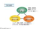 【3C分析】顧客・競合・自社の視点から分析する戦略フレームワーク