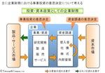 【キャッシュフロー・DCF・黒字倒産】ファイナンスの基礎を学ぼう!