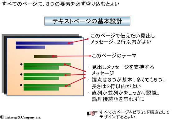 プレゼン・文字スライドの基本デザイン