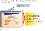 【図表スライドの基本デザイン】相手に伝わるプレゼンの構成