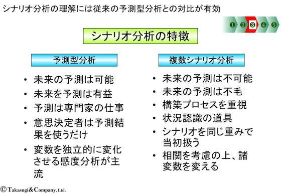 【シナリオ・プランニング】シナリオ分析の特徴