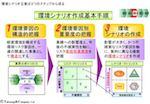 【シナリオプランニング・分析の特徴と作成手順】問題解決法を学ぶ