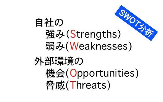 【SWOT分析】自社の強み・弱み/外部環境の脅威・機会