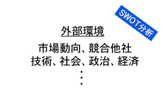 【SWOT分析】外部環境:市場動向、競合他社、技術、社会、政治、経済