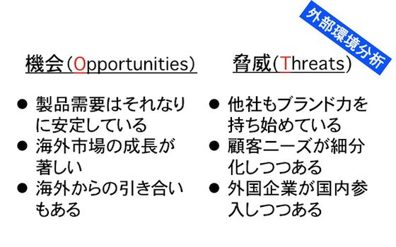 【SWOT分析】外部環境分析の例