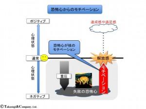 日馬富士、イチローのモチベーションは、重圧(恐怖心)からの解放感