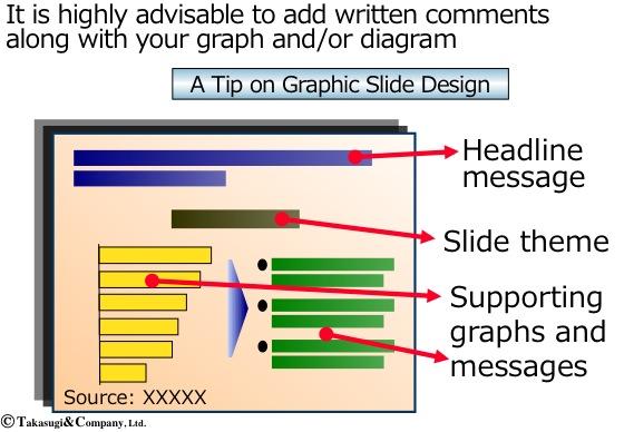 グラフスライドデザインのコツ