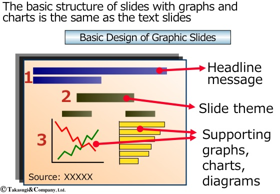グラフスライドの基本的なデザイン