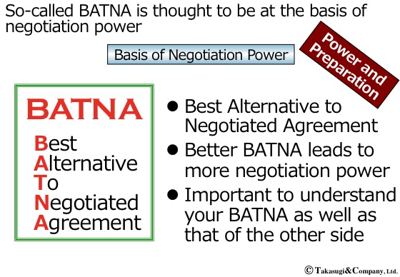交渉力の基本